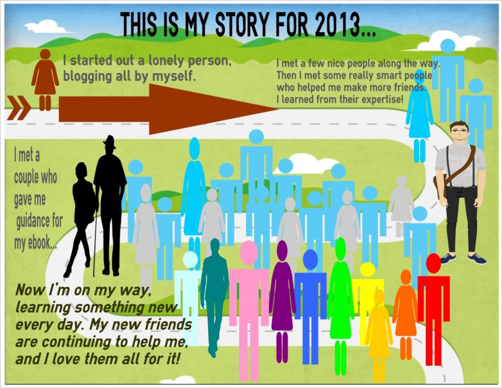 infographic of My Online Journey Making Friends